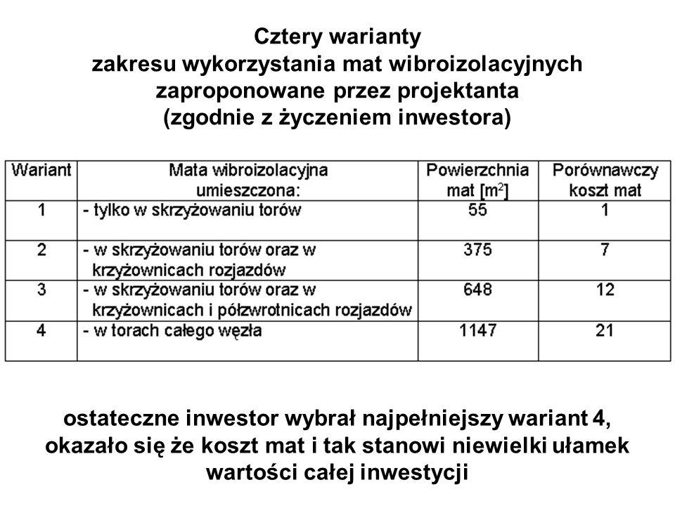 Cztery warianty zakresu wykorzystania mat wibroizolacyjnych zaproponowane przez projektanta (zgodnie z życzeniem inwestora) ostateczne inwestor wybrał najpełniejszy wariant 4, okazało się że koszt mat i tak stanowi niewielki ułamek wartości całej inwestycji
