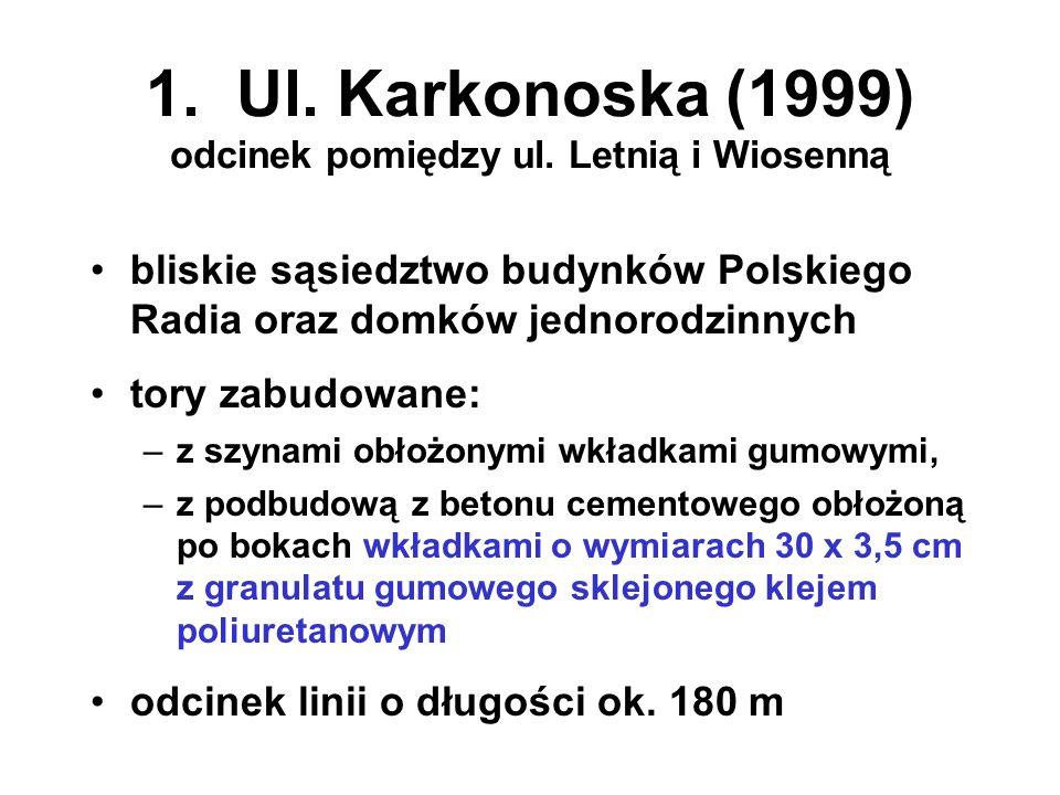 1.Ul. Karkonoska (1999) odcinek pomiędzy ul.