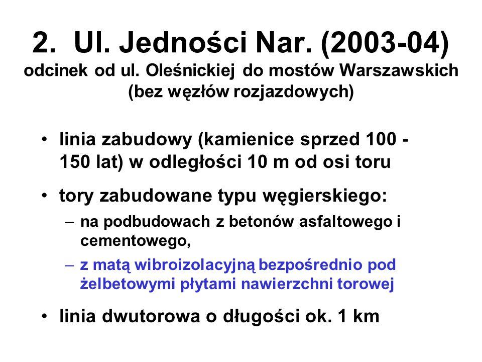 2.Ul. Jedności Nar. (2003-04) odcinek od ul.