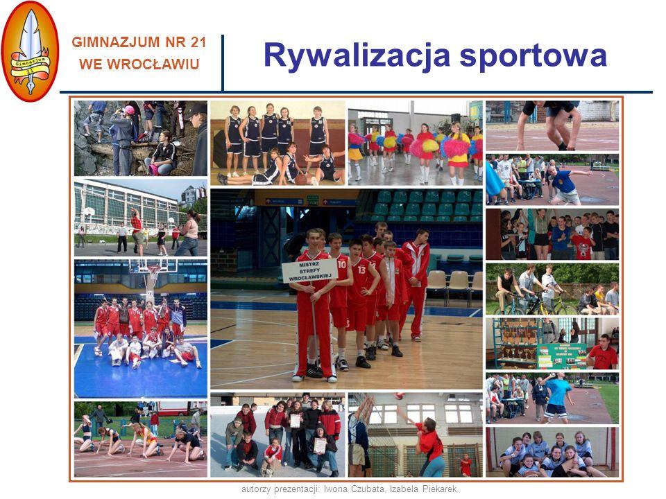 GIMNAZJUM NR 21 WE WROCŁAWIU autorzy prezentacji: Iwona Czubata, Izabela Piekarek Rywalizacja sportowa