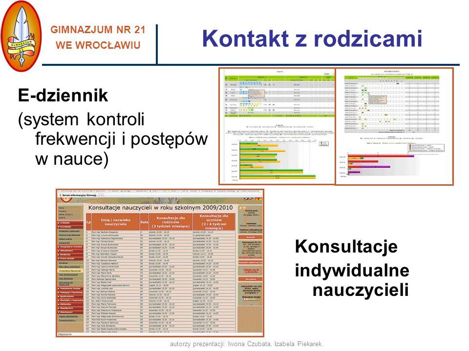 GIMNAZJUM NR 21 WE WROCŁAWIU autorzy prezentacji: Iwona Czubata, Izabela Piekarek Kontakt z rodzicami E-dziennik (system kontroli frekwencji i postępó