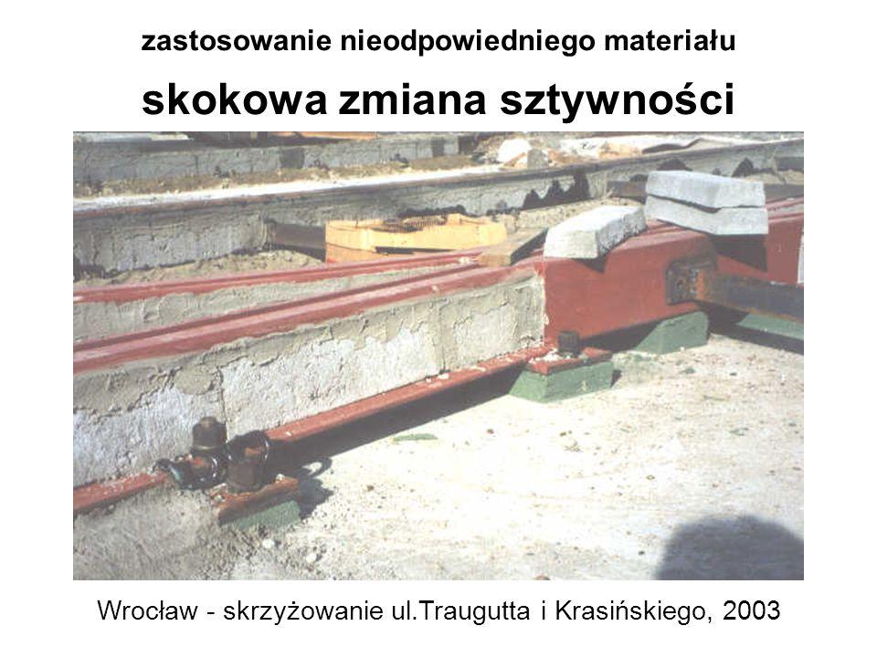 niedokładne wykonanie korygowanie różnic wysokości Wrocław - ul. Drobnera, 1998