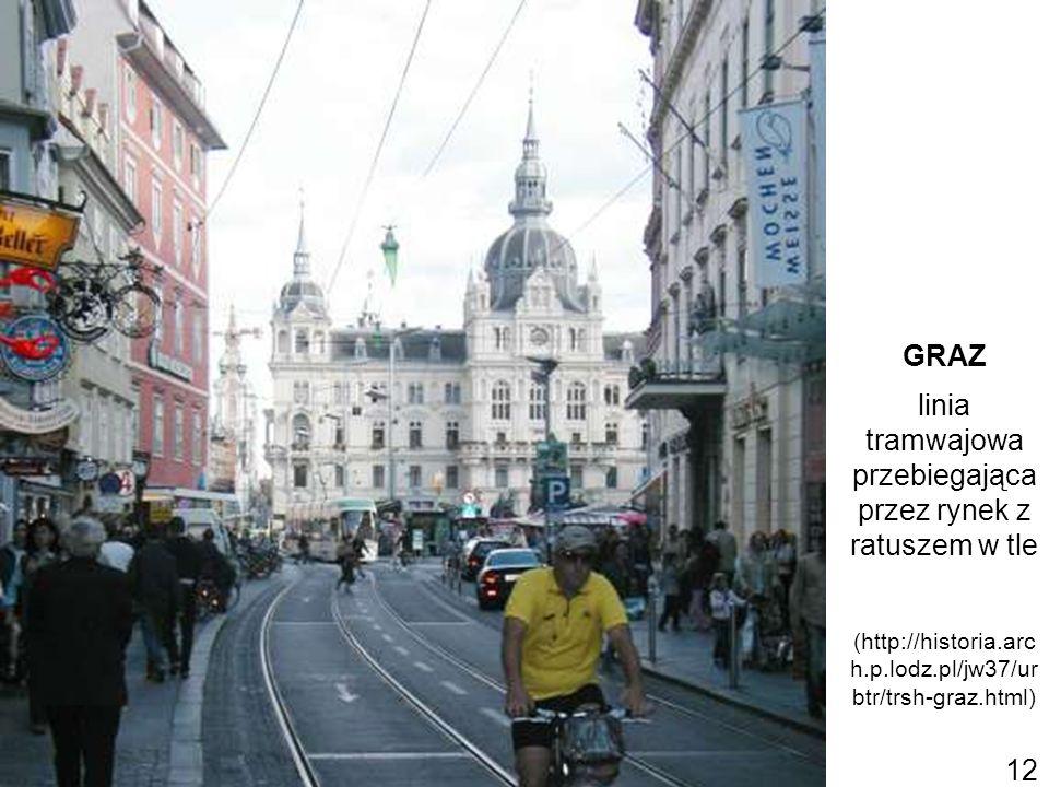GRAZ linia tramwajowa przebiegająca przez rynek z ratuszem w tle (http://historia.arc h.p.lodz.pl/jw37/ur btr/trsh-graz.html) 12