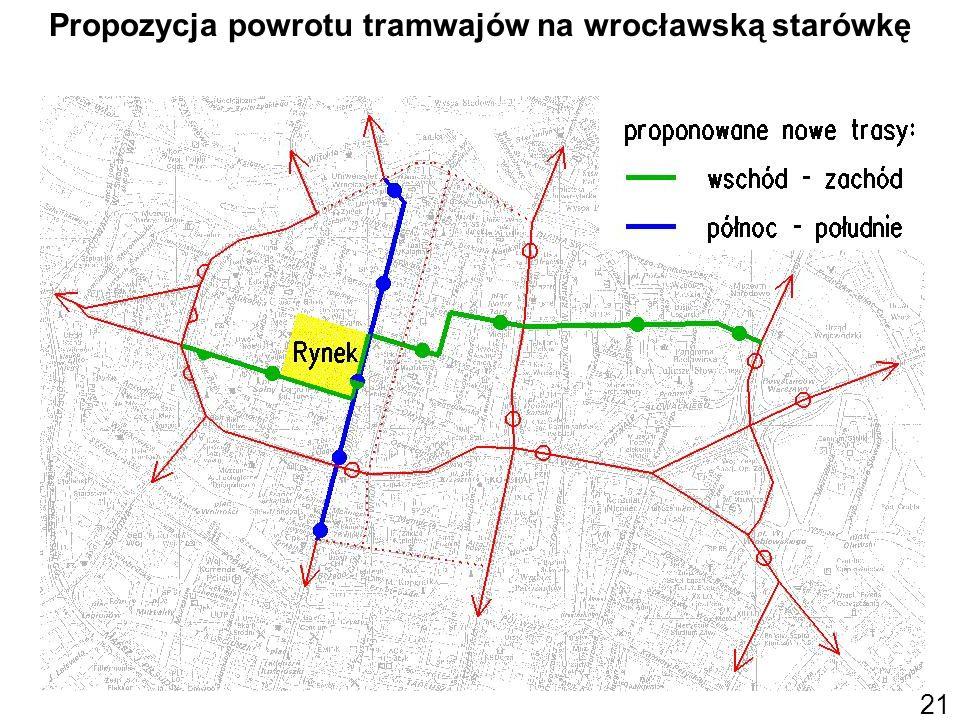 Propozycja powrotu tramwajów na wrocławską starówkę 21