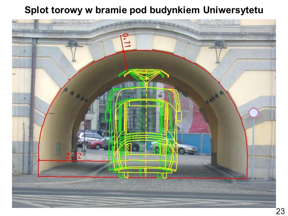 23 Splot torowy w bramie pod budynkiem Uniwersytetu