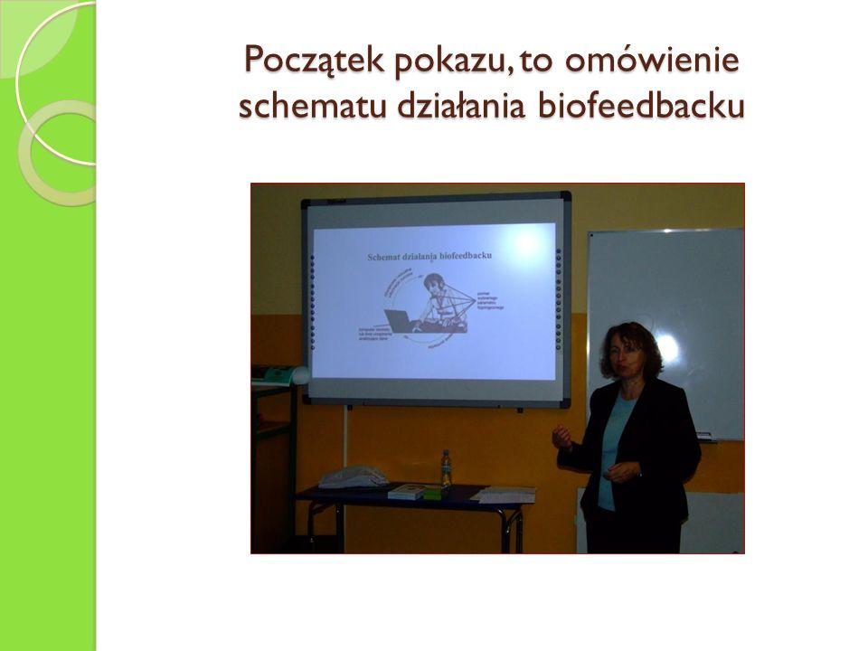 Początek pokazu, to omówienie schematu działania biofeedbacku