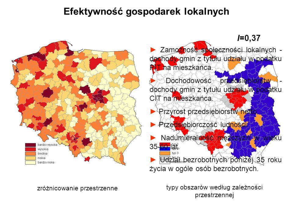 Efektywność gospodarek lokalnych zróżnicowanie przestrzenne typy obszarów według zależności przestrzennej Zamożność społeczności lokalnych - dochody g