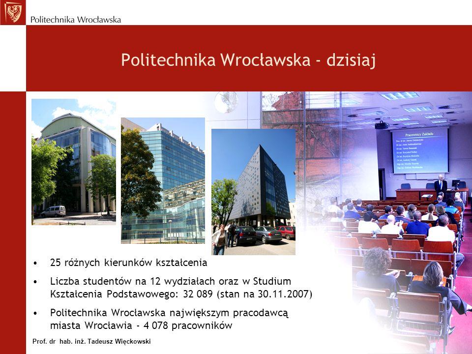 Politechnika Wrocławska - dzisiaj Prof. dr hab. inż.