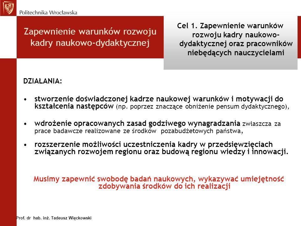 www.tadeusz.wieckowski.pwr.wroc.pl Prof. dr hab. inż. Tadeusz Więckowski
