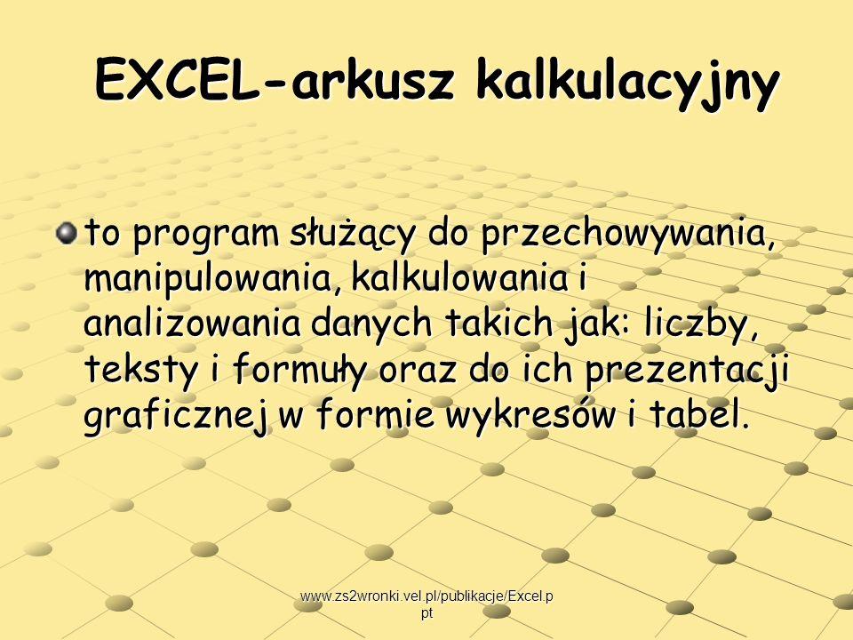 www.zs2wronki.vel.pl/publikacje/Excel.p pt EXCEL-arkusz kalkulacyjny EXCEL-arkusz kalkulacyjny to program służący do przechowywania, manipulowania, ka