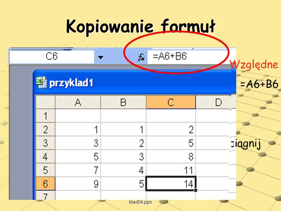 users.uj.edu.pl/~ufpostaw/Podstawy/Wy klad04.pps Kopiowanie formuł przeciągnij Względne =A6+B6
