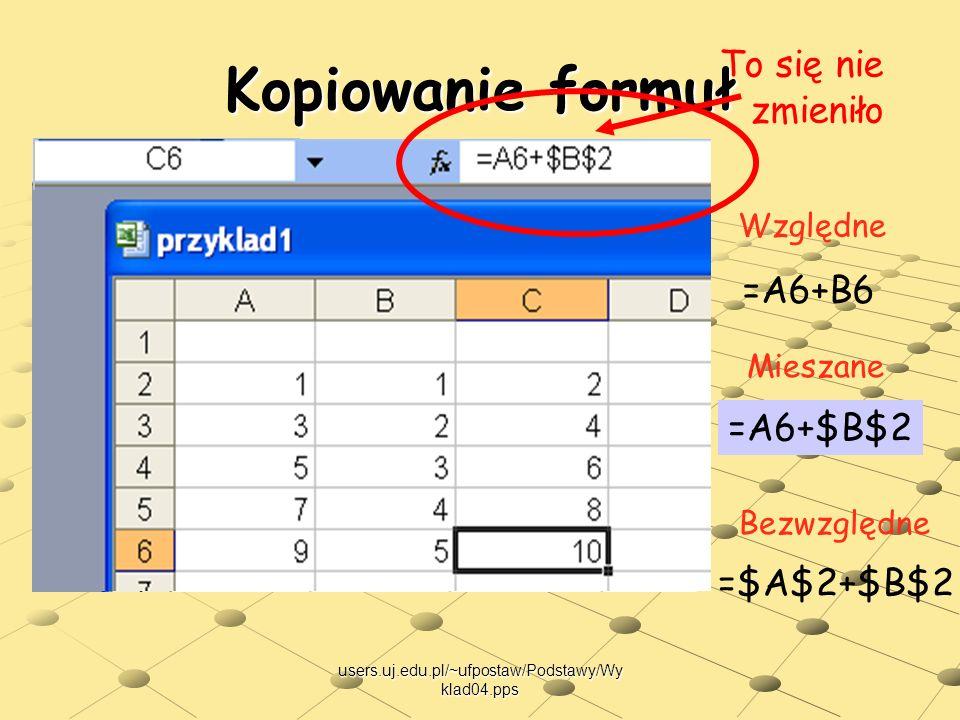 users.uj.edu.pl/~ufpostaw/Podstawy/Wy klad04.pps Kopiowanie formuł =A2+$B$2 Mieszane Względne =A6+B6 =$A$2+$B$2 Bezwzględne =A6+$B$2 To się nie zmieni