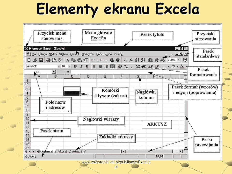 www.zs2wronki.vel.pl/publikacje/Excel.p pt Elementy ekranu Excela