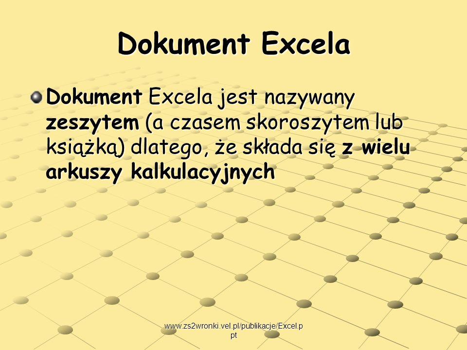 www.zs2wronki.vel.pl/publikacje/Excel.p pt Dokument Excela Dokument Excela jest nazywany zeszytem (a czasem skoroszytem lub książką) dlatego, że skład
