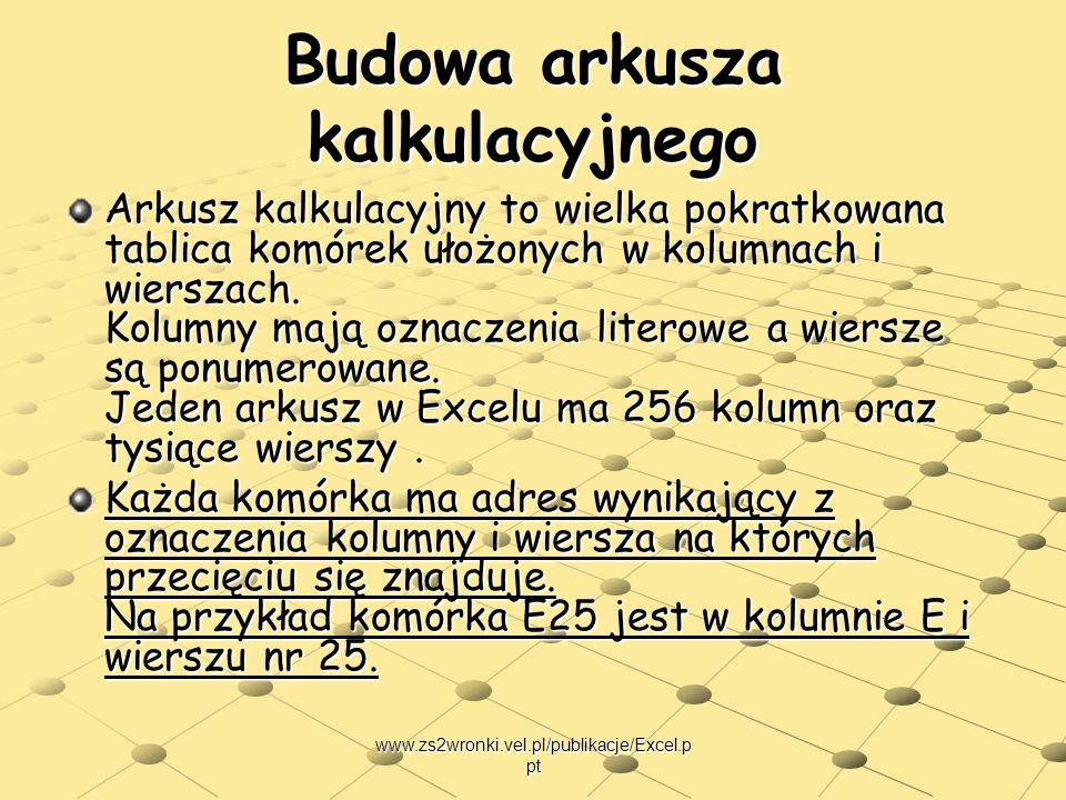 www.zs2wronki.vel.pl/publikacje/Excel.p pt Budowa arkusza kalkulacyjnego Arkusz kalkulacyjny to wielka pokratkowana tablica komórek ułożonych w kolumn