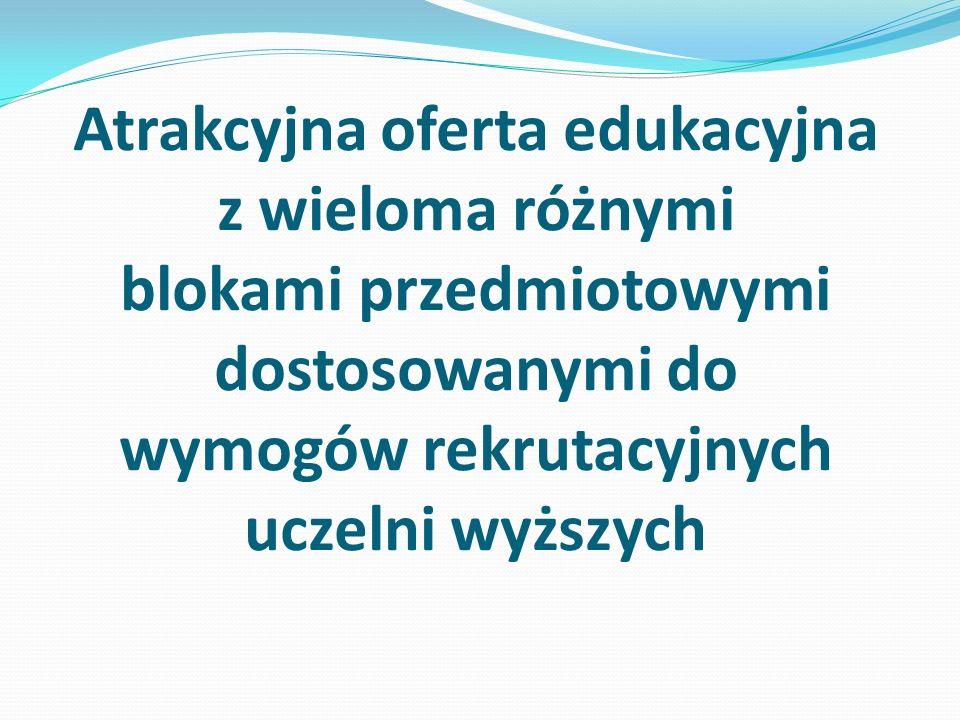 Atrakcyjna oferta edukacyjna z wieloma różnymi blokami przedmiotowymi dostosowanymi do wymogów rekrutacyjnych uczelni wyższych