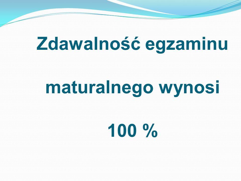 Zdawalność egzaminu maturalnego wynosi 100 %
