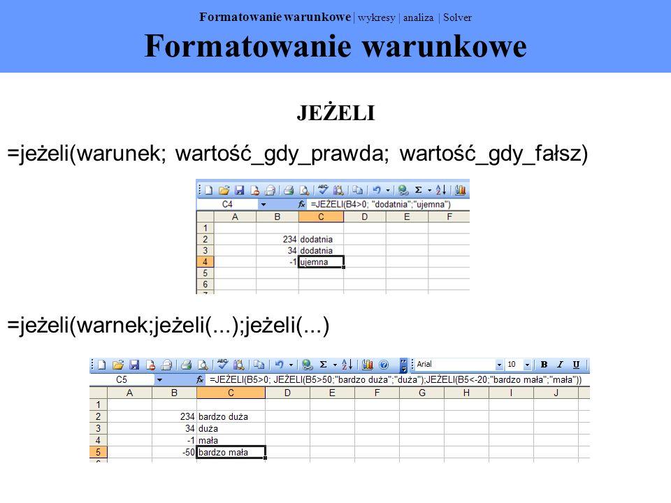 Formatowanie warunkowe   wykresy   analiza   Solver Formatowanie warunkowe =SUMA.JEŻELI(zakres;warunek;zakres_sumowania)