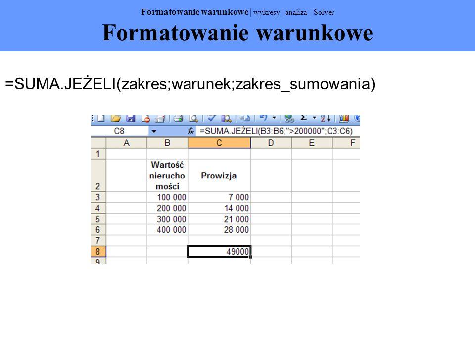 Formatowanie warunkowe   wykresy   analiza   Solver Formatowanie warunkowe ORAZ(wyr_logiczne1;wyr_logiczne2;...) - AND LUB(wyr_logiczne1;wyr_logiczne2;...) – OR NIE(wyr_logiczne) - NOT