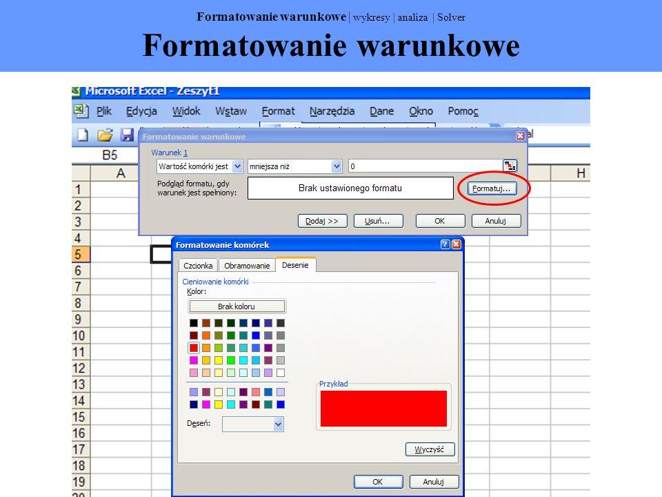 Formatowanie warunkowe   wykresy   analiza   Solver Wykresy