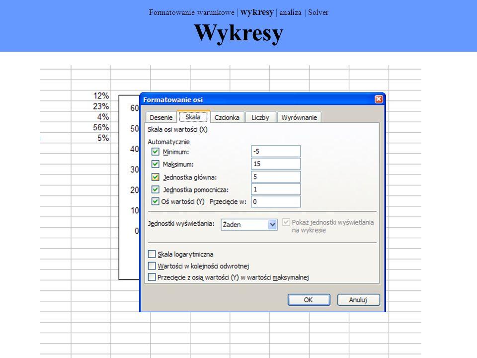Formatowanie warunkowe   wykresy   analiza   Solver Analiza