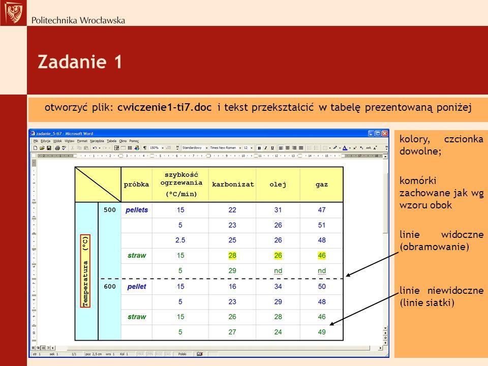 Zadanie 1 otworzyć plik: cwiczenie1-ti7.doc i tekst przekształcić w tabelę prezentowaną poniżej kolory, czcionka dowolne; komórki zachowane jak wg wzo