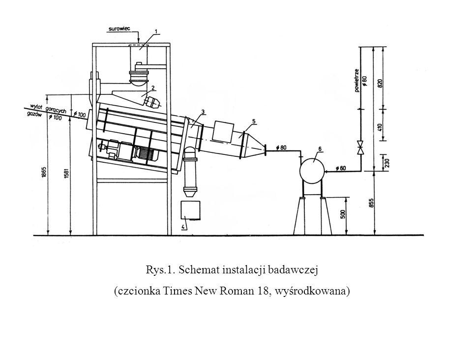 Rys.1. Schemat instalacji badawczej (czcionka Times New Roman 18, wyśrodkowana)
