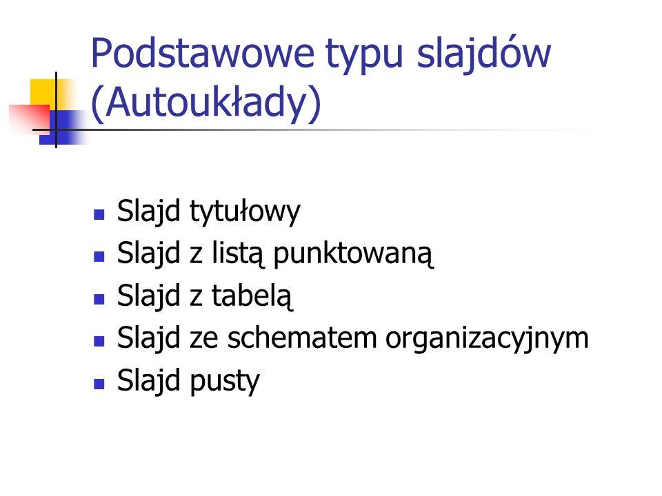 Podstawowe typu slajdów (Autoukłady) Slajd tytułowy Slajd z listą punktowaną Slajd z tabelą Slajd ze schematem organizacyjnym Slajd pusty