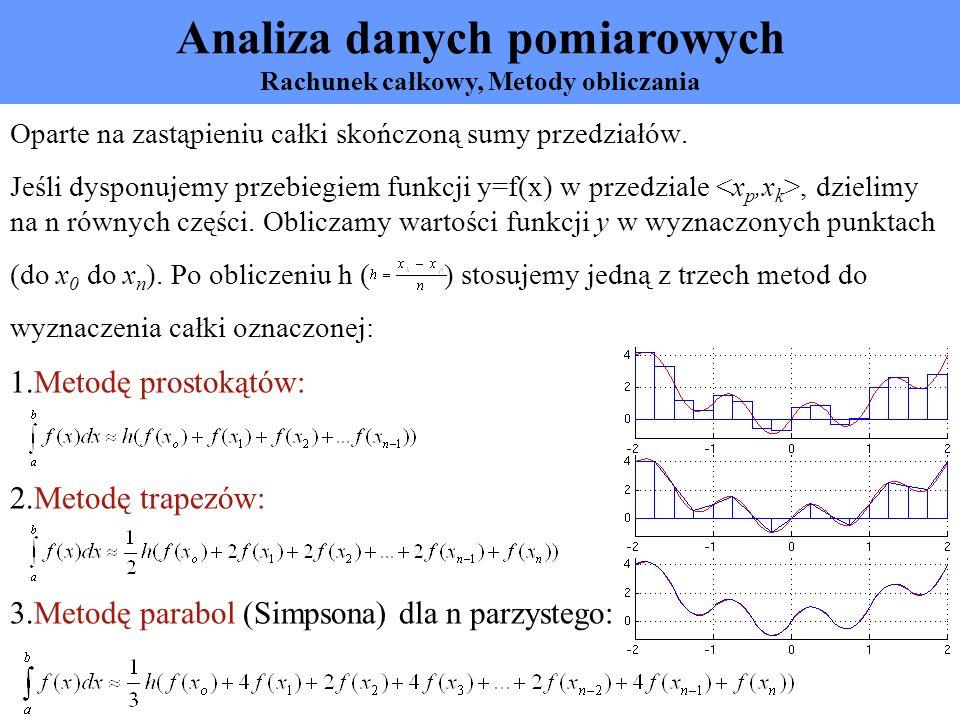 Oparte na zastąpieniu całki skończoną sumy przedziałów. Jeśli dysponujemy przebiegiem funkcji y=f(x) w przedziale, dzielimy na n równych części. Oblic