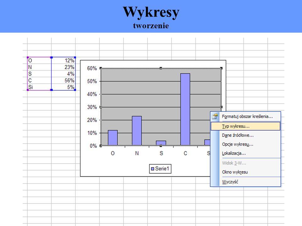 Wykresy formatowanie i edycja