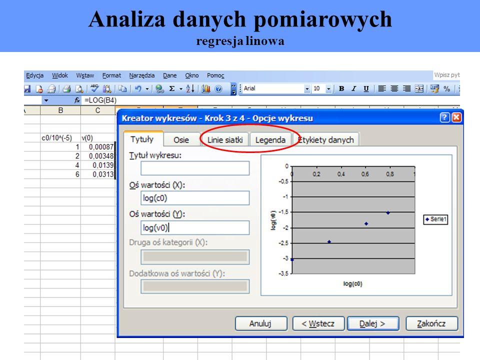 Analiza danych pomiarowych regresja linowa