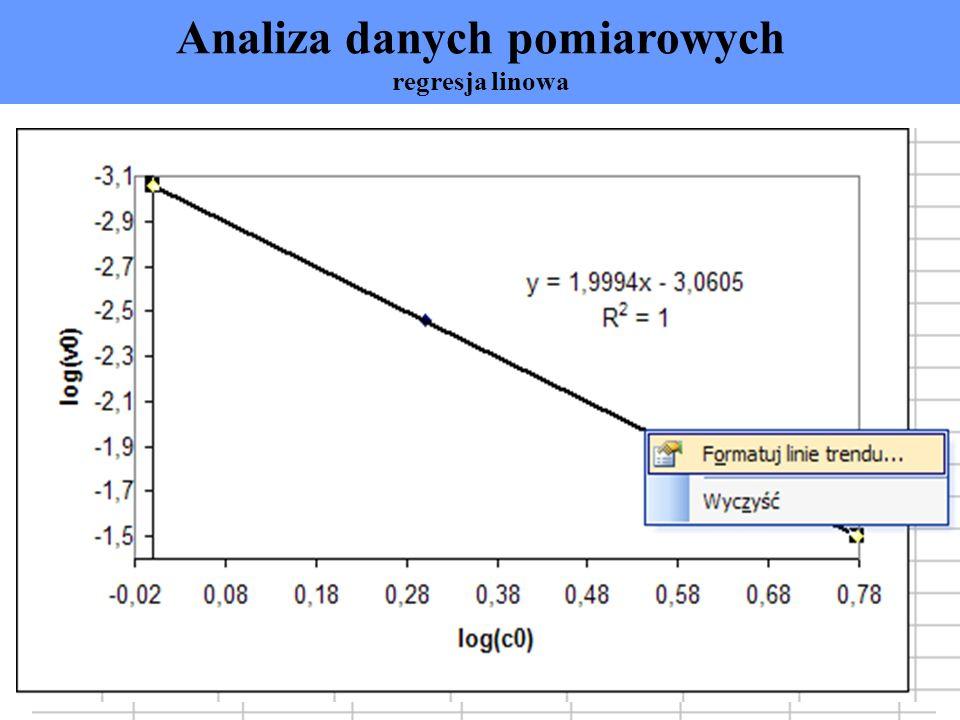 Analiza danych pomiarowych regresja linowa Metoda Najmniejszych Kwadratów