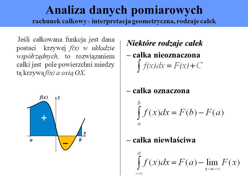 Jeśli całkowana funkcja jest dana postaci krzywej f(x) w układzie współrzędnych, to rozwiązaniem całki jest pole powierzchni miedzy tą krzywą f(x) a o