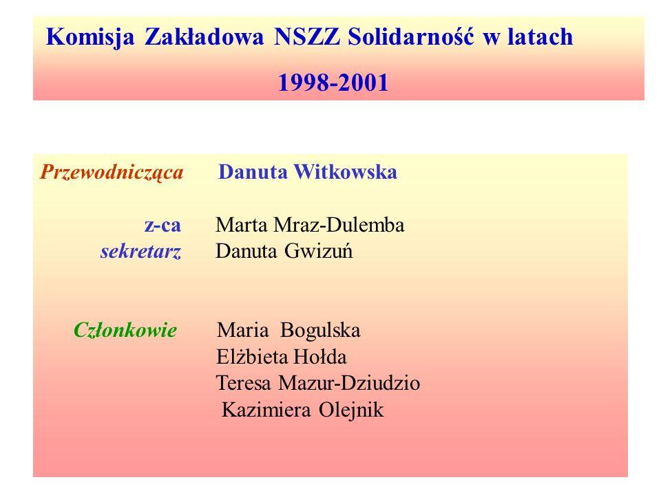 Komisja Zakładowa NSZZ Solidarność w latach 1998-2001 Przewodnicząca Danuta Witkowska z-ca Marta Mraz-Dulemba sekretarz Danuta Gwizuń Członkowie Maria