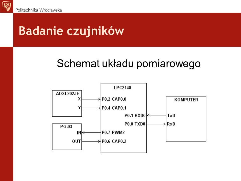 Badanie czujników Schemat układu pomiarowego