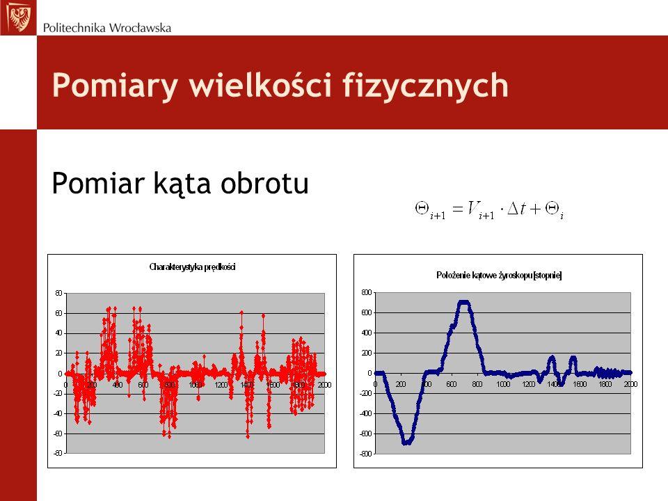 Pomiary wielkości fizycznych Pomiar kąta obrotu