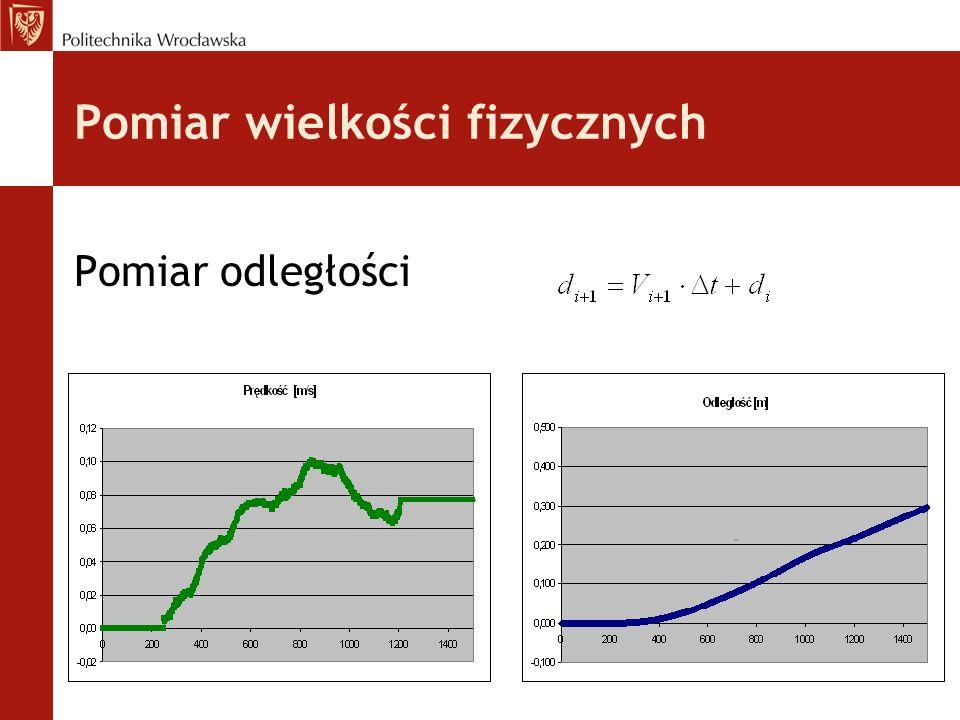 Pomiar wielkości fizycznych Pomiar odległości