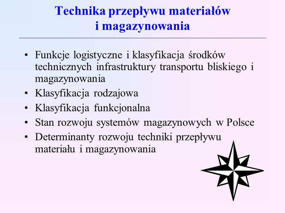 Funkcje logistyczne i klasyfikacja środków technicznych infrastruktury transportu bliskiego i magazynowania Klasyfikacja rodzajowa Klasyfikacja funkcj