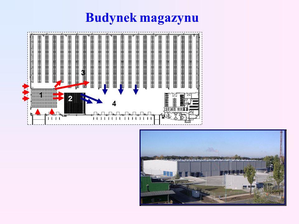 Budynek magazynu 1 3 2 4
