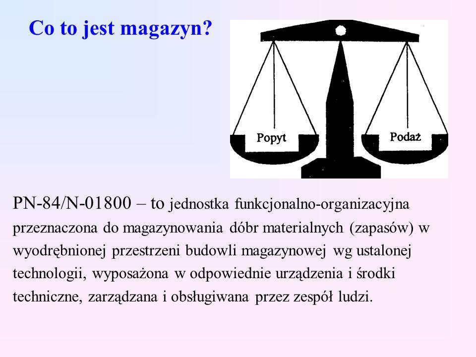 Co to jest magazyn? PN-84/N-01800 – to jednostka funkcjonalno-organizacyjna przeznaczona do magazynowania dóbr materialnych (zapasów) w wyodrębnionej