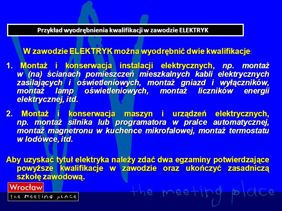 Przykład wyodrębnienia kwalifikacji w zawodzie ELEKTRYK W zawodzie ELEKTRYK można wyodrębnić dwie kwalifikacje : 1. Montaż i konserwacja instalacji el