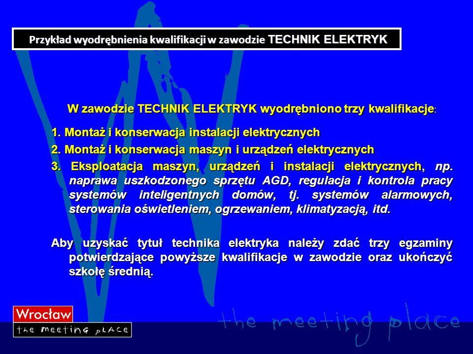 Przykład wyodrębnienia kwalifikacji w zawodzie TECHNIK ELEKTRYK W zawodzie TECHNIK ELEKTRYK wyodrębniono trzy kwalifikacje : 1. Montaż i konserwacja i