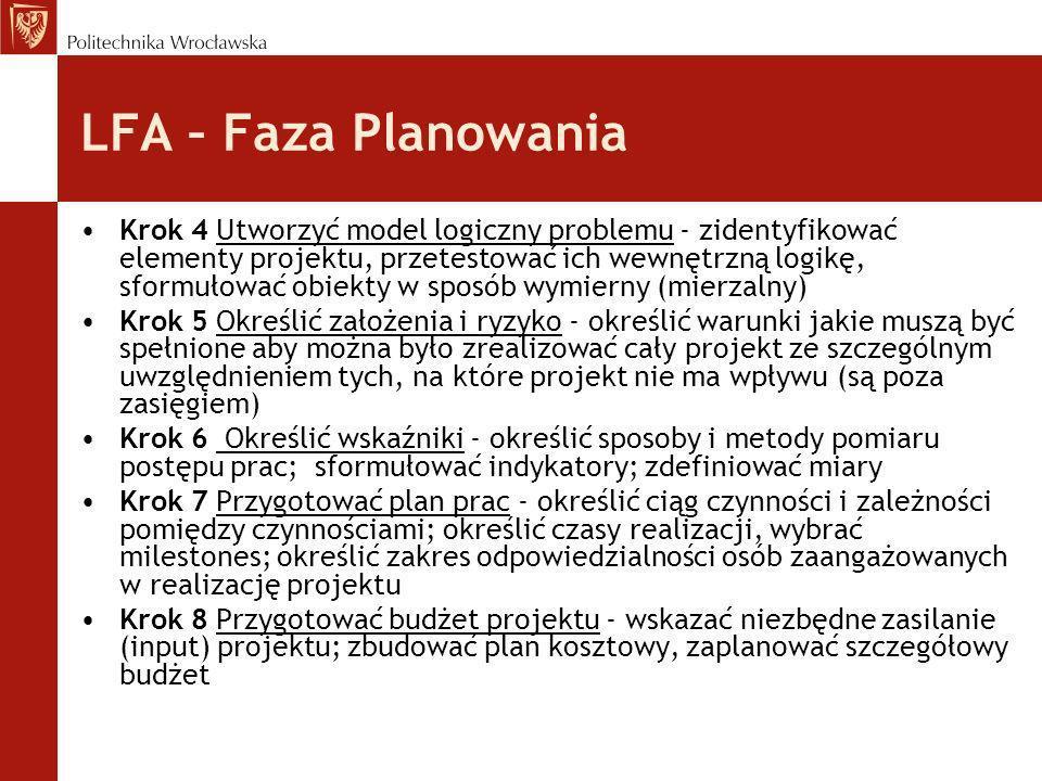 LFA – Faza Planowania Krok 4 Utworzyć model logiczny problemu - zidentyfikować elementy projektu, przetestować ich wewnętrzną logikę, sformułować obie