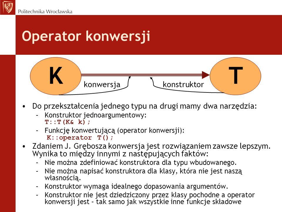 Operator konwersji Do przekształcenia jednego typu na drugi mamy dwa narzędzia: –Konstruktor jednoargumentowy: T::T(K& k); –Funkcję konwertującą (oper