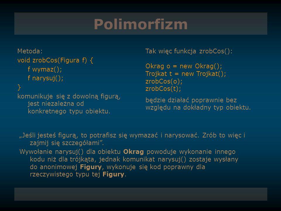 Polimorfizm Metoda: void zrobCos(Figura f) { f wymaz(); f narysuj(); } komunikuje się z dowolną figurą, jest niezależna od konkretnego typu obiektu. T