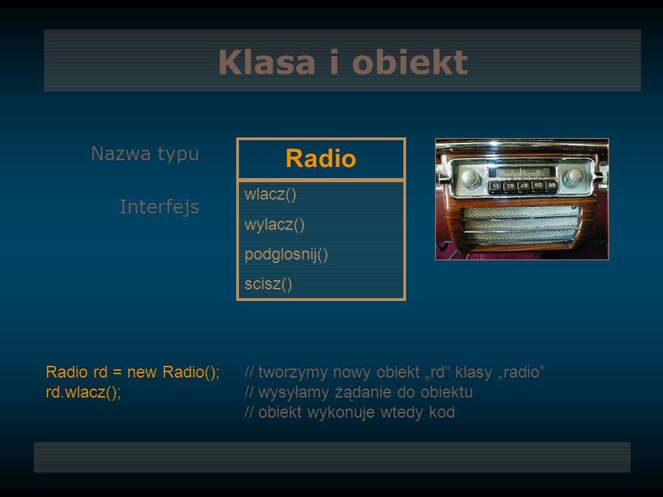 Nazwa typu Interfejs Klasa i obiekt Radio wlacz() wylacz() podglosnij() scisz() Radio rd = new Radio();// tworzymy nowy obiekt rd klasy radio rd.wlacz