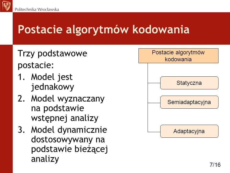 Postacie algorytmów kodowania Trzy podstawowe postacie: 1.Model jest jednakowy 2.Model wyznaczany na podstawie wstępnej analizy 3.Model dynamicznie do
