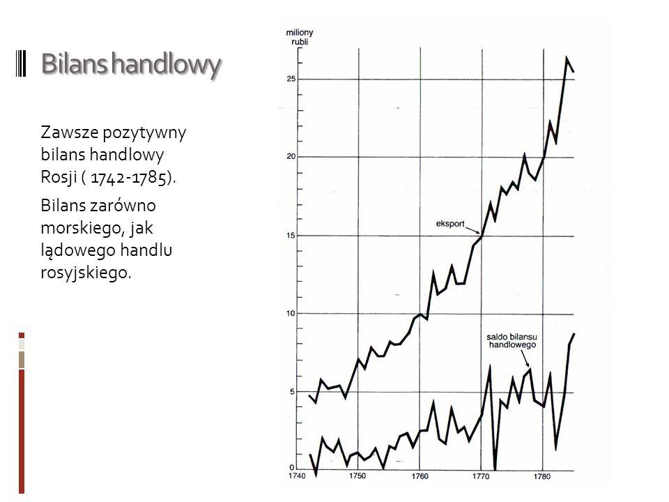 Bilans handlowy Zawsze pozytywny bilans handlowy Rosji ( 1742-1785). Bilans zarówno morskiego, jak lądowego handlu rosyjskiego.