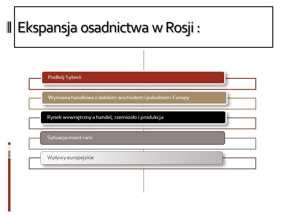 Ekspansja osadnictwa w Rosji : Podbój SyberiiWymiana handlowa z dalekim wschodem i południem EuropyRynek wewnętrzny a handel, rzemiosło i produkcjaSyt