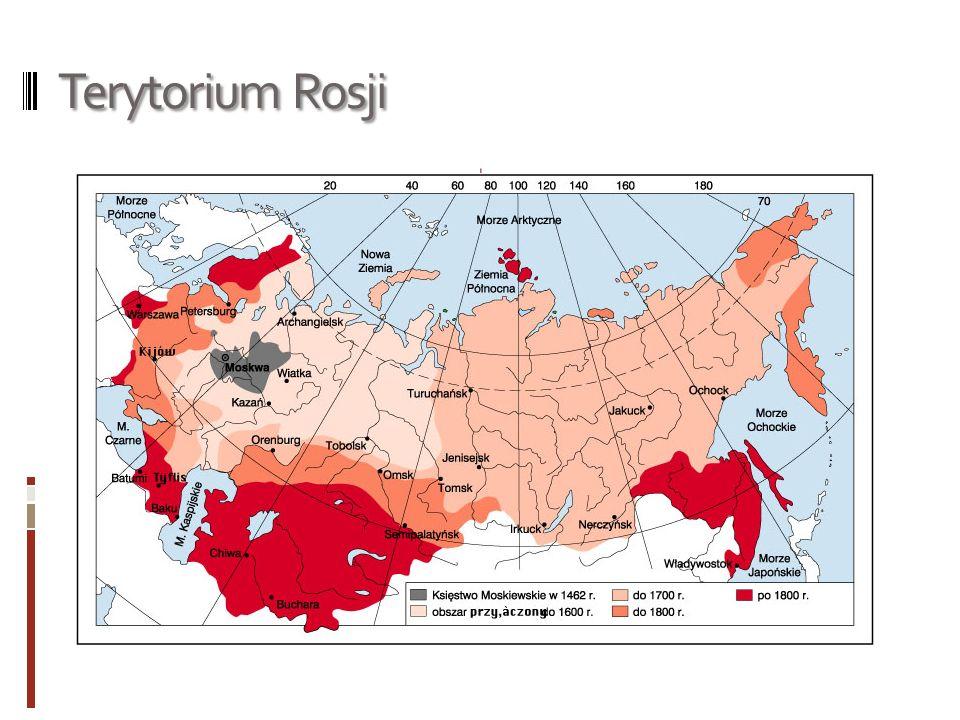 Terytorium Rosji